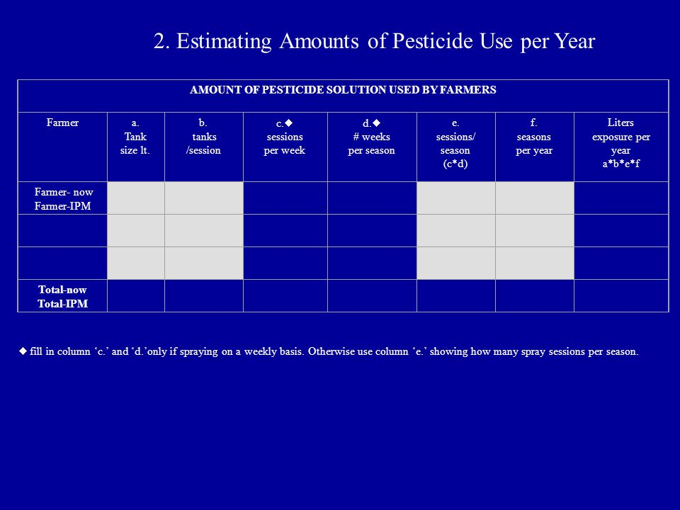 2. Estimating Amounts of Pesticide Use per Year
