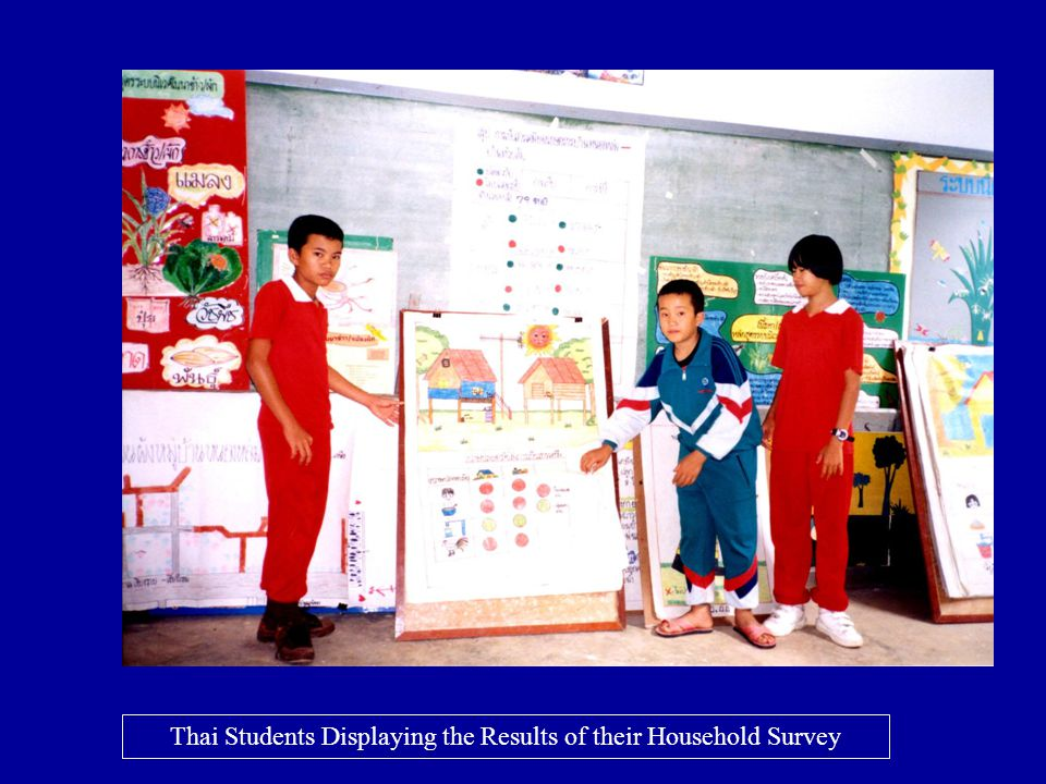 Thai Students Displaying the Results of their Household Survey