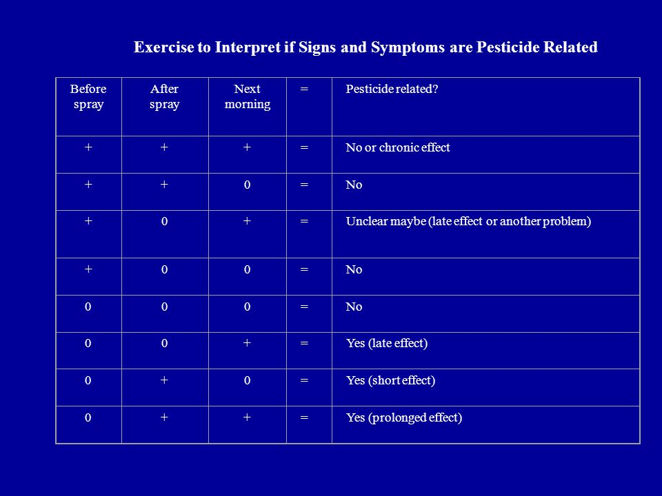 Exercise to Interpret if Signs and Symptoms are Pesticide Related