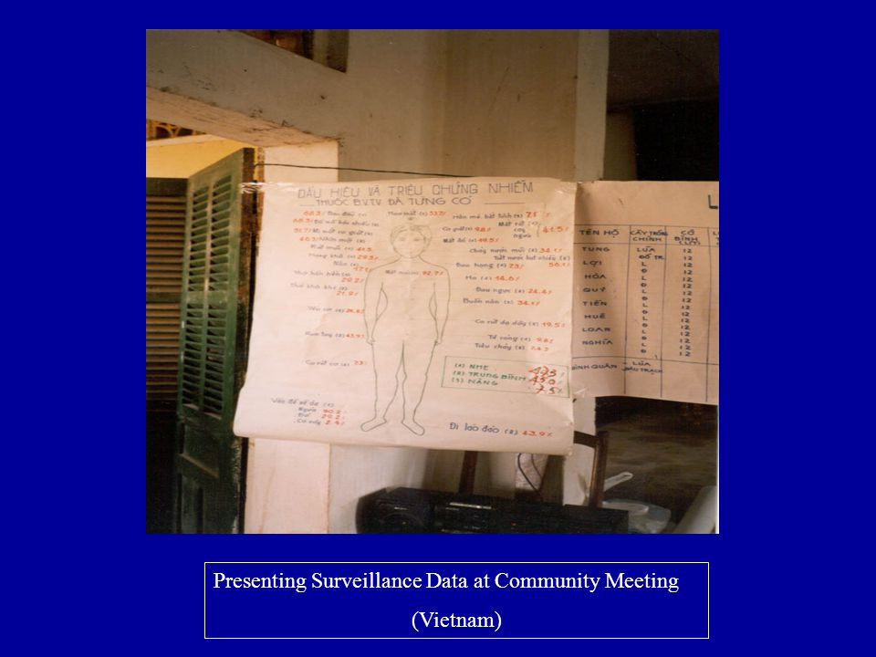 Presenting Surveillance Data at Community Meeting