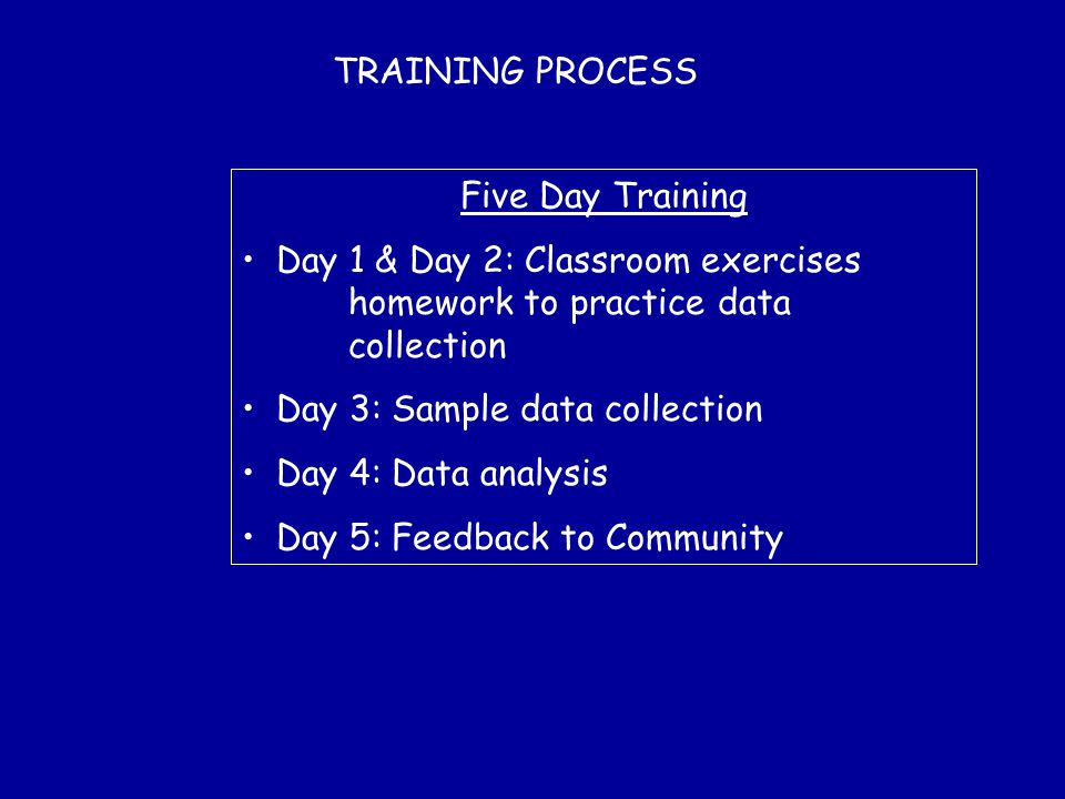 TRAINING PROCESS Five Day Training.