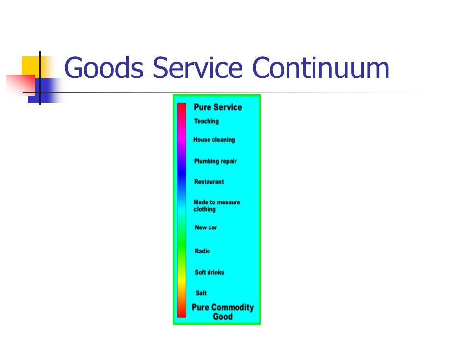 Goods Service Continuum