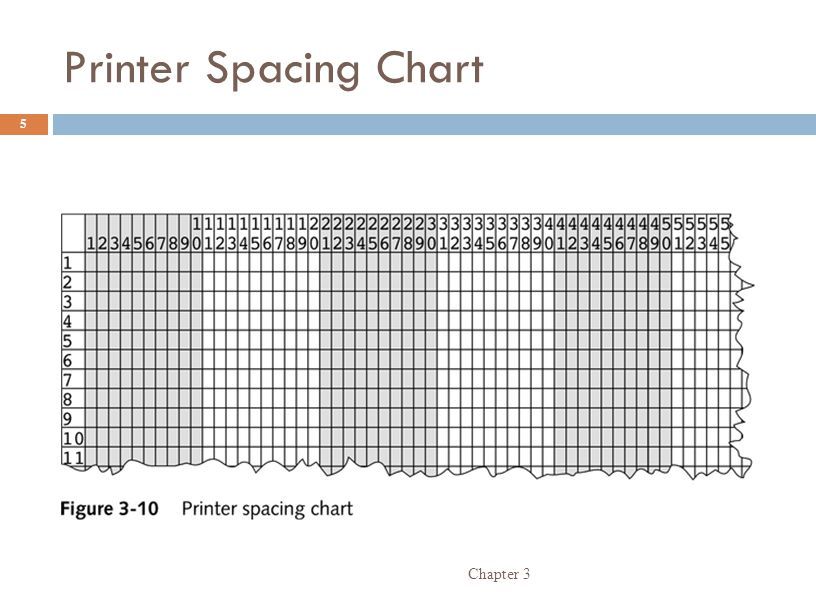 Printer Spacing Chart Chapter 3