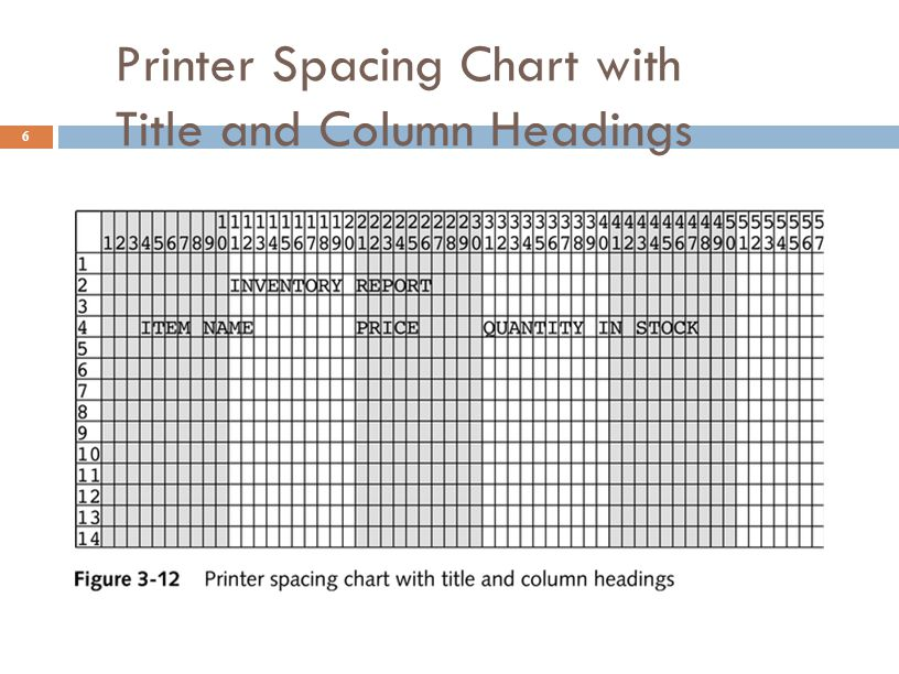 Printer Spacing Chart with Title and Column Headings