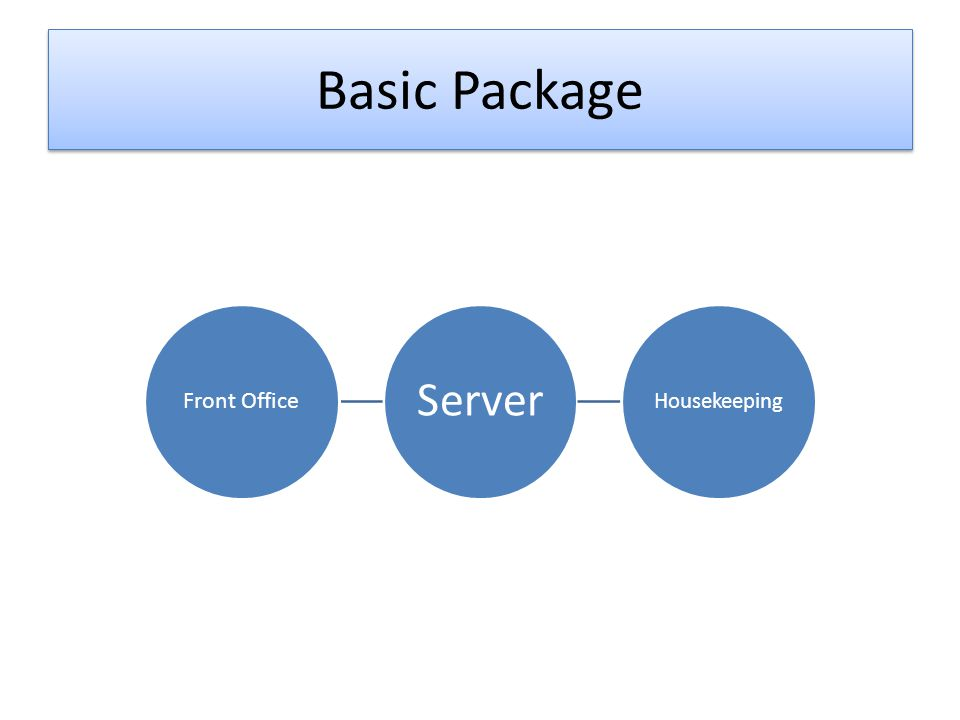 Basic Package Server Front Office Housekeeping