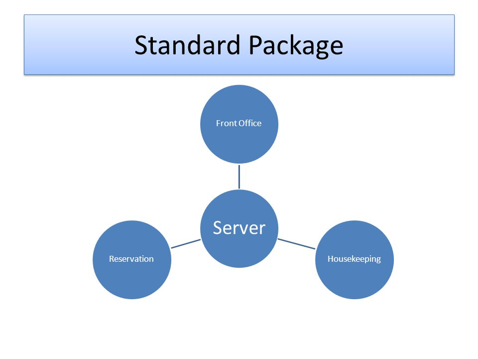Standard Package Server Front Office Housekeeping Reservation
