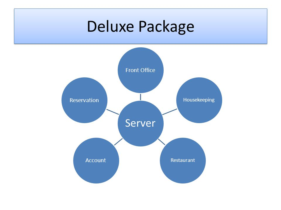 Deluxe Package Housekeeping Restaurant Server Front Office Account