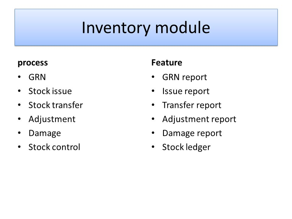 Inventory module process Feature GRN Stock issue Stock transfer