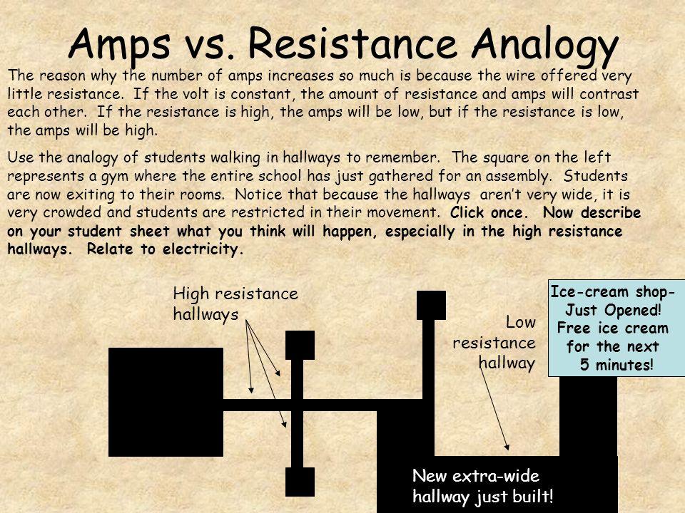 Amps vs. Resistance Analogy