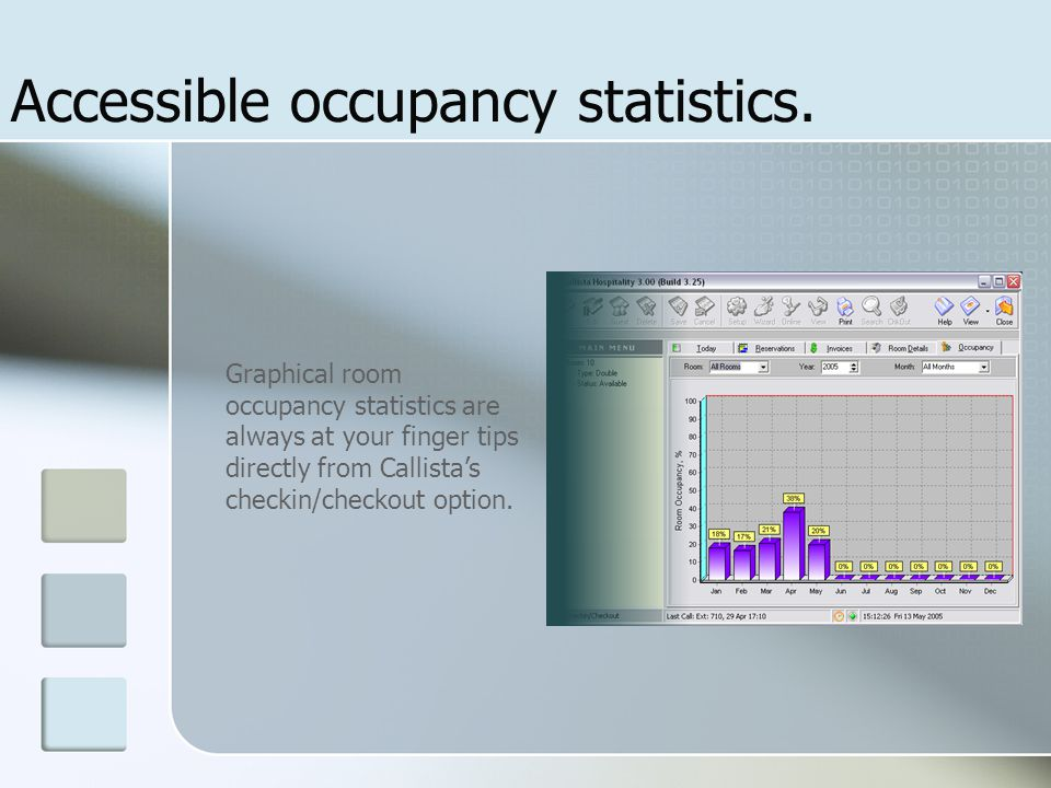 Accessible occupancy statistics.