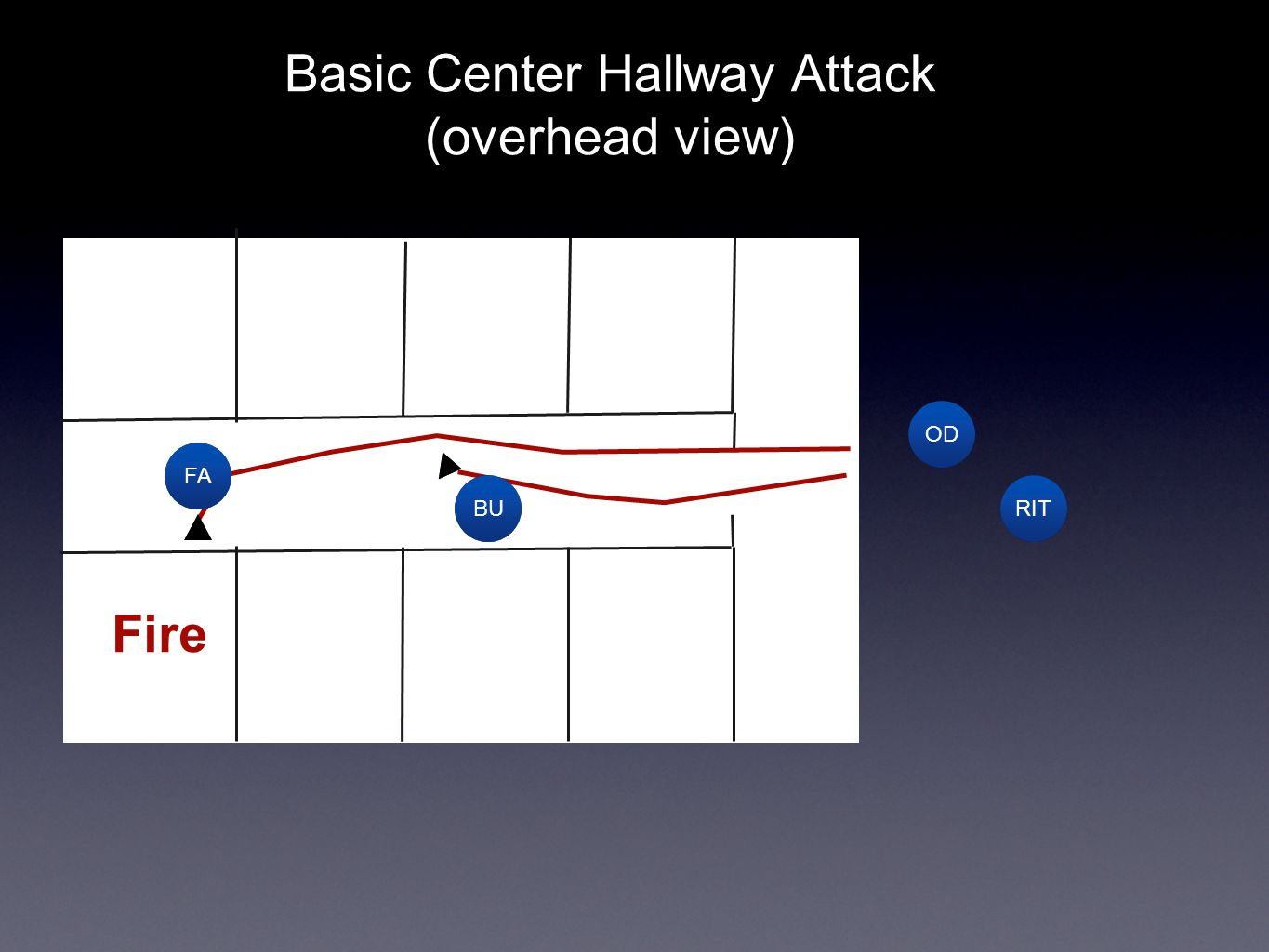 Basic Center Hallway Attack
