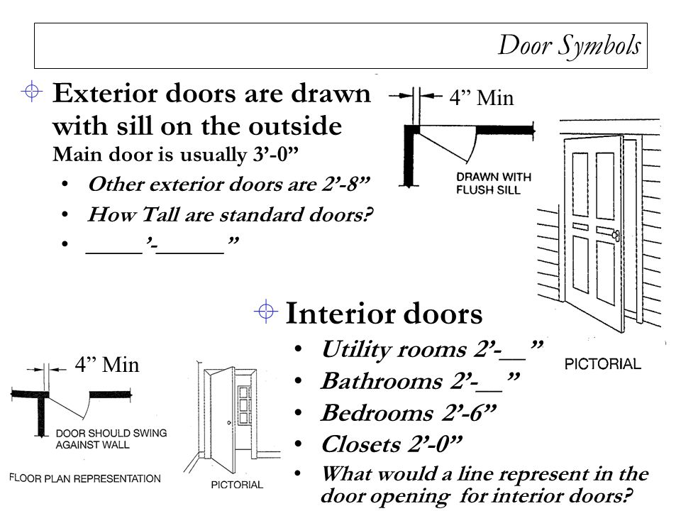 Interior doors Door Symbols