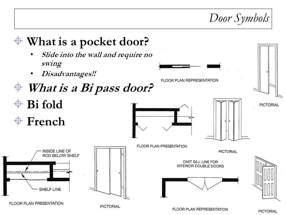 Door Symbols What is a pocket door What is a Bi pass door Bi fold