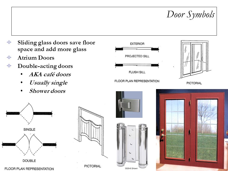 Door Symbols Sliding glass doors save floor space and add more glass