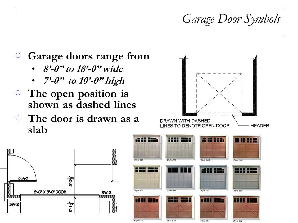 Garage Door Symbols Garage doors range from