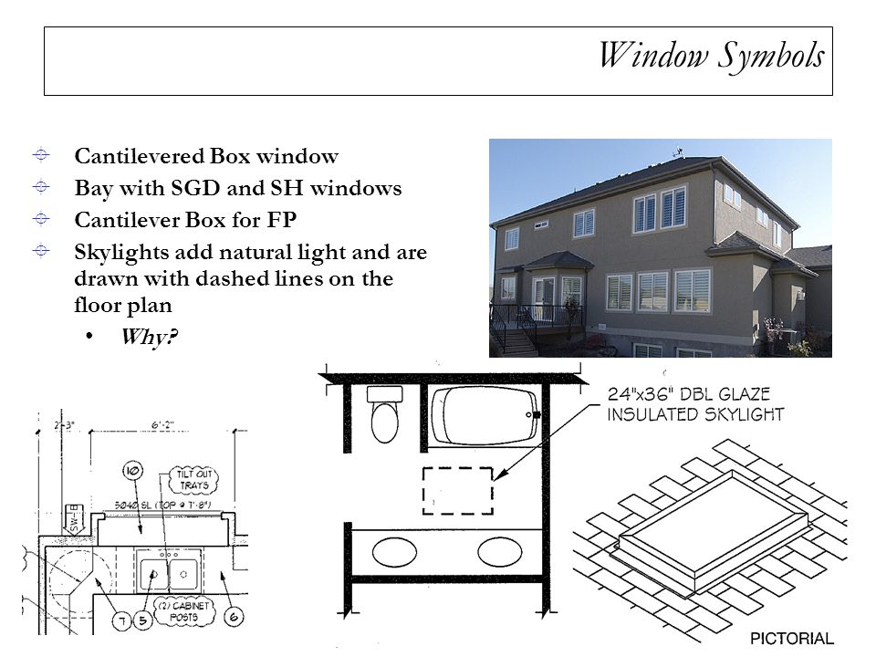 Window Symbols Cantilevered Box window Bay with SGD and SH windows