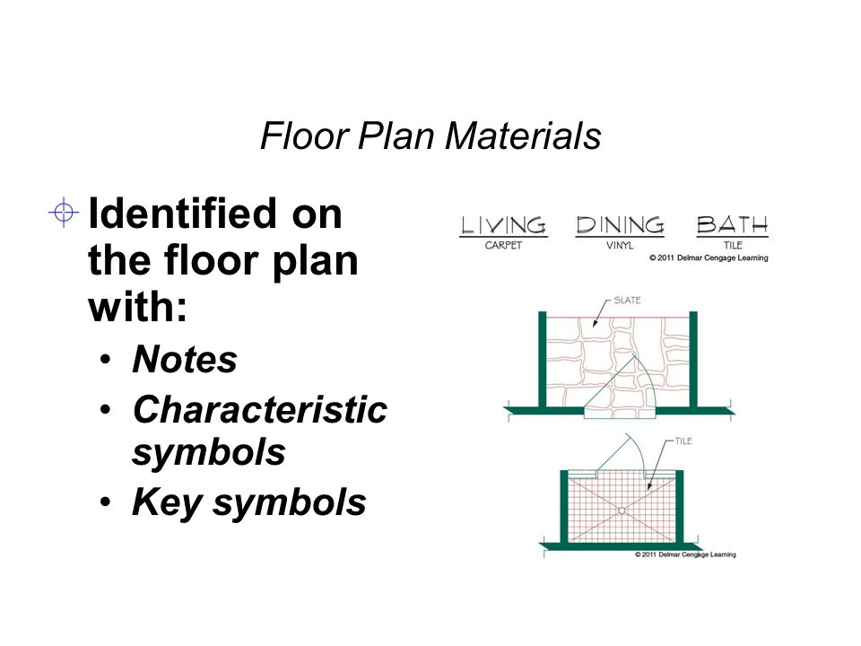 Identified on the floor plan with: