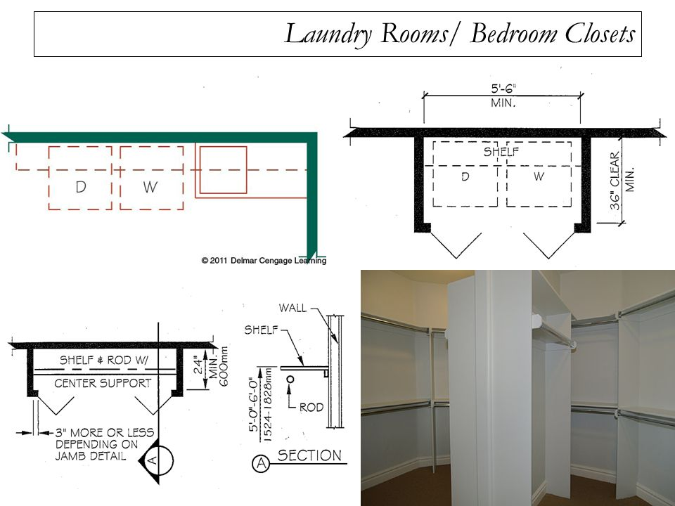 Laundry Rooms/ Bedroom Closets