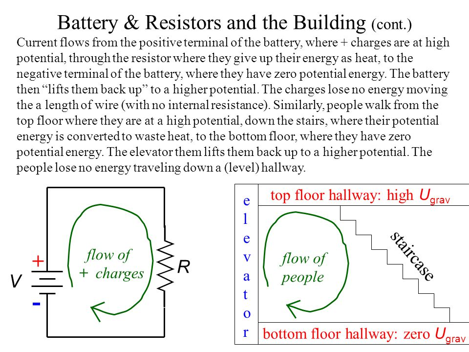 Battery & Resistors and the Building (cont.)