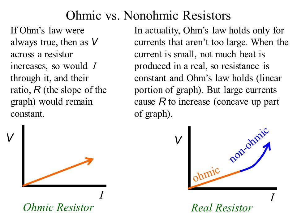 Ohmic vs. Nonohmic Resistors