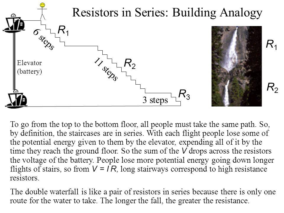 Resistors in Series: Building Analogy