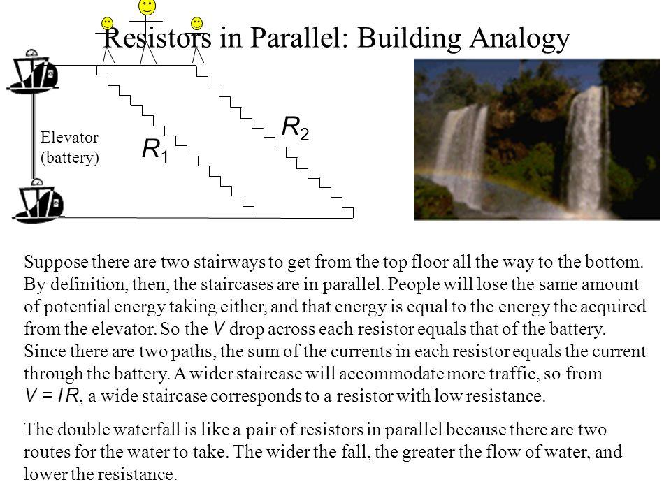 Resistors in Parallel: Building Analogy