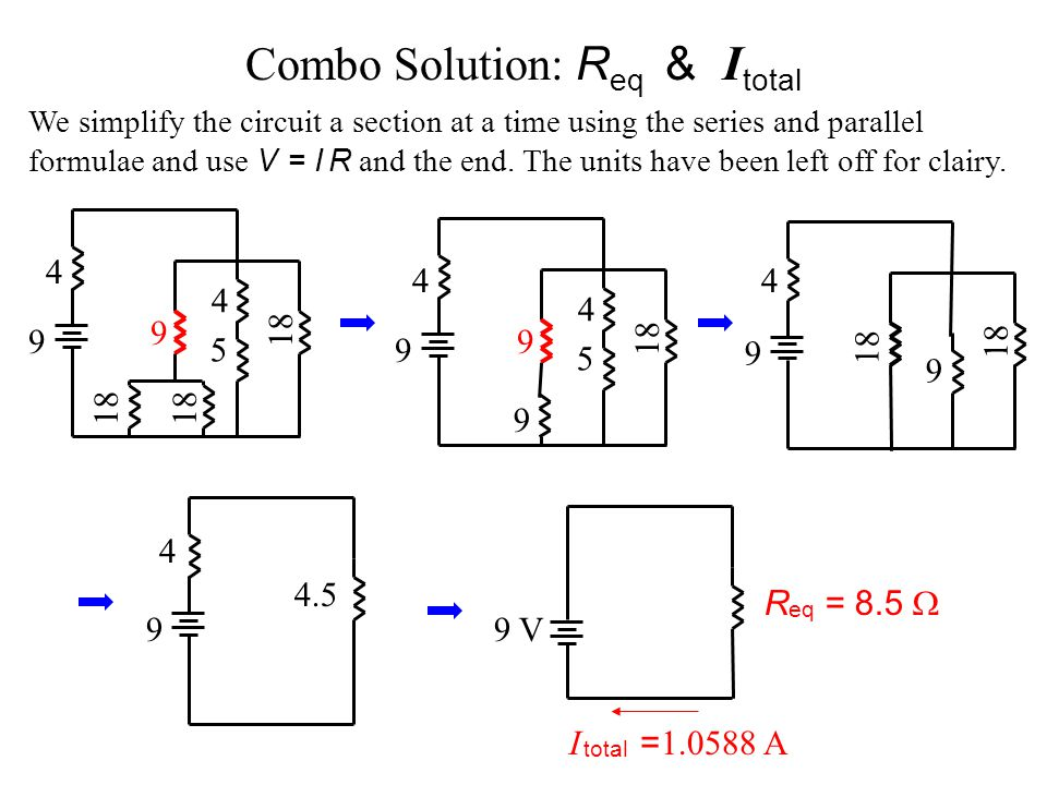 Combo Solution: Req & Itotal