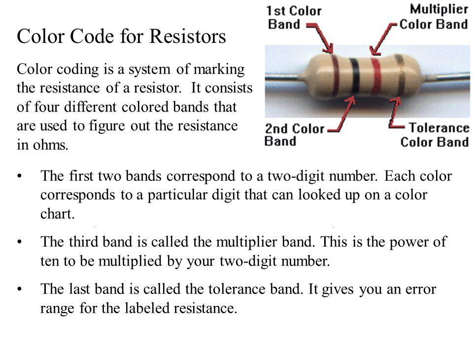 Color Code for Resistors