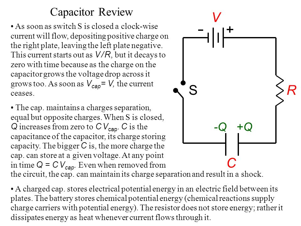V S R C Capacitor Review -Q +Q
