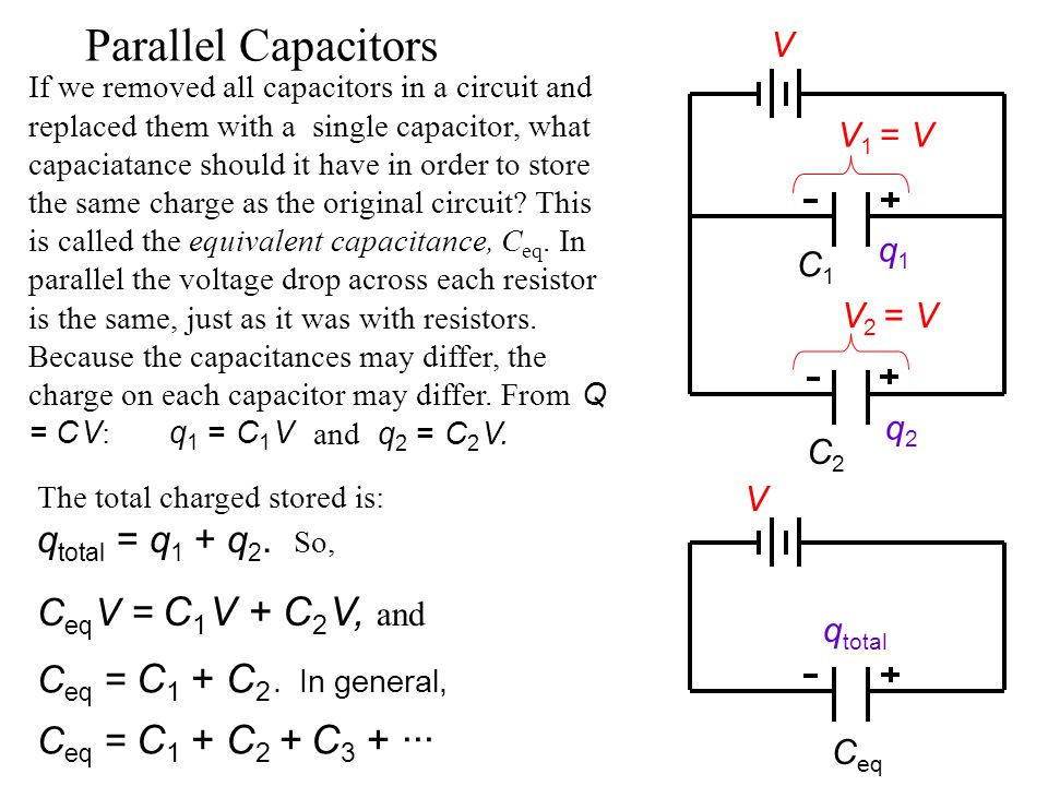 Parallel Capacitors Ceq V = C1 V + C2 V, and