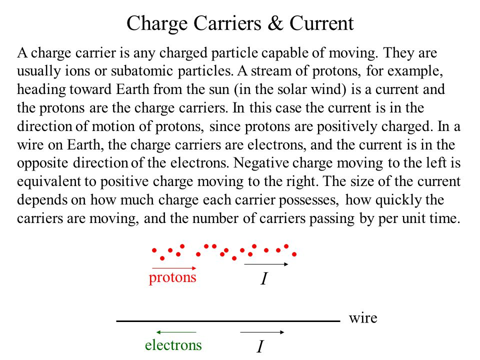 Charge Carriers & Current