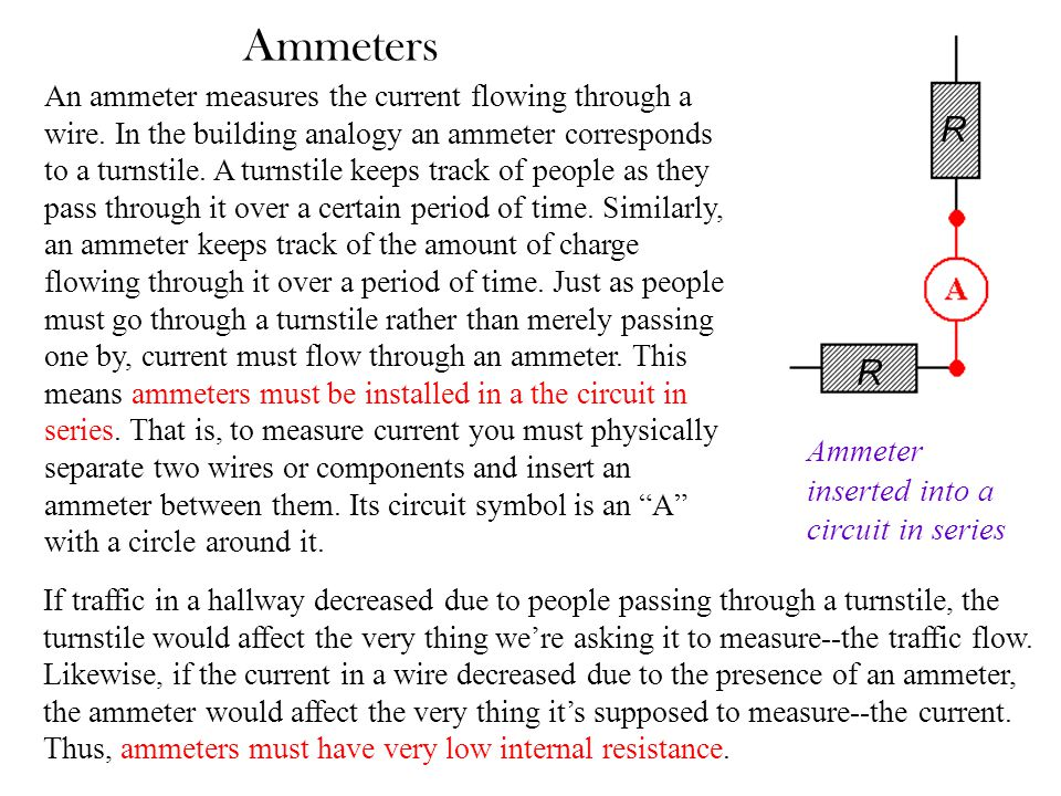Ammeters R R Ammeter inserted into a circuit in series