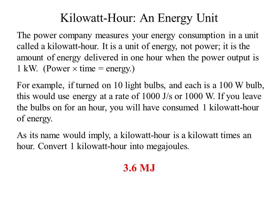 Kilowatt-Hour: An Energy Unit