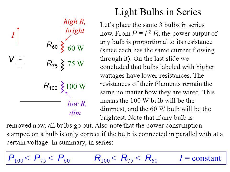 Light Bulbs in Series I V