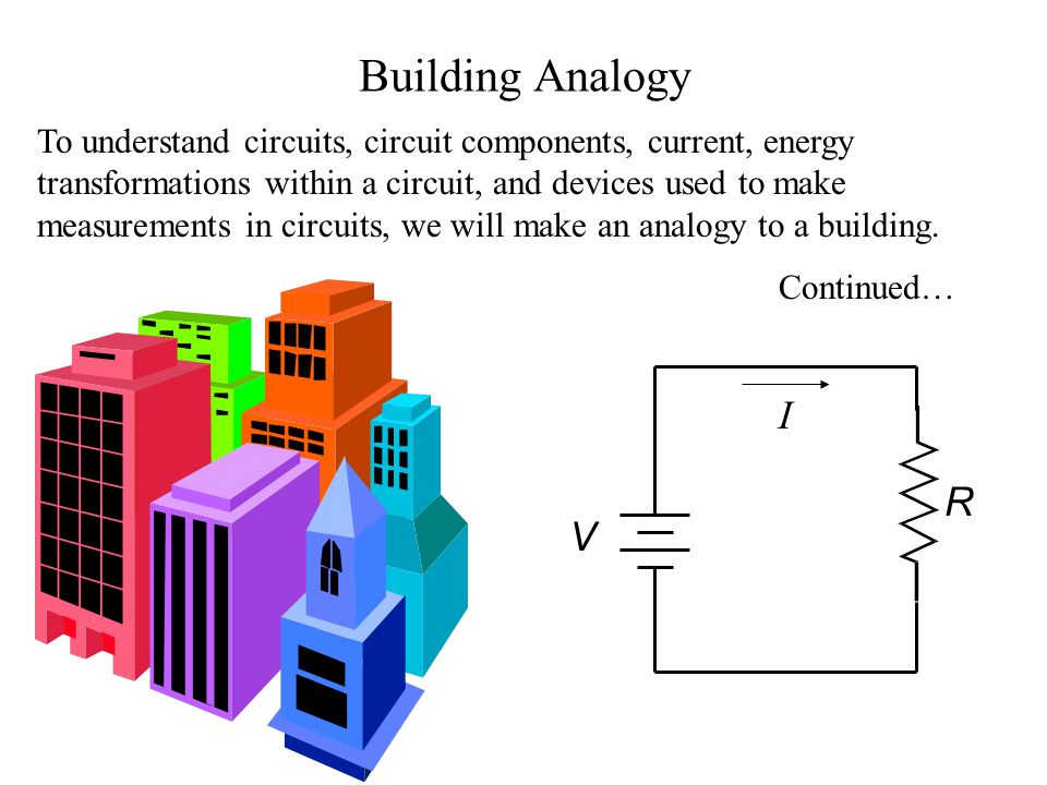 Building Analogy