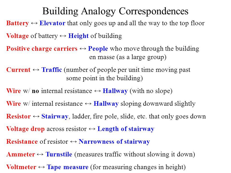 Building Analogy Correspondences
