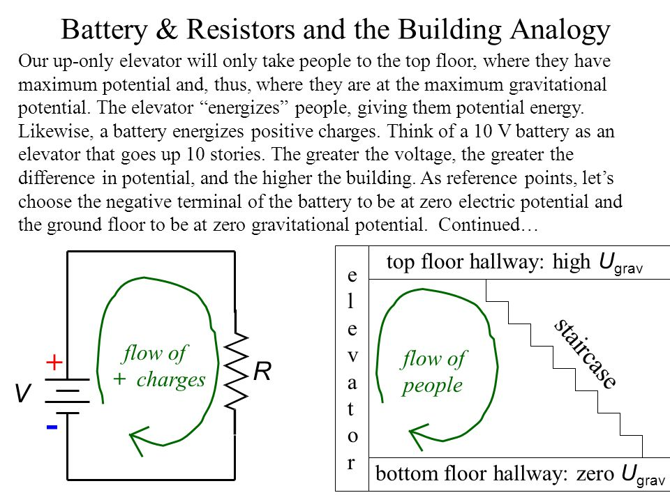 Battery & Resistors and the Building Analogy