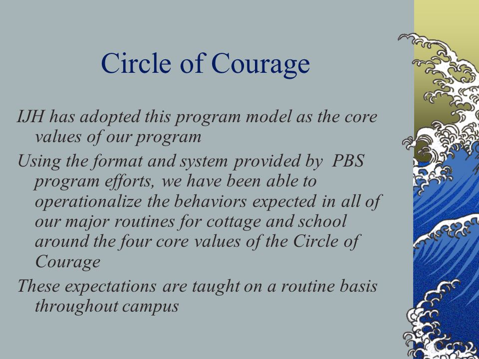 Circle of Courage IJH has adopted this program model as the core values of our program.