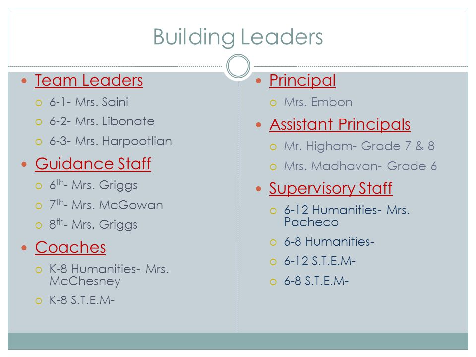 Building Leaders Team Leaders Guidance Staff Coaches Principal
