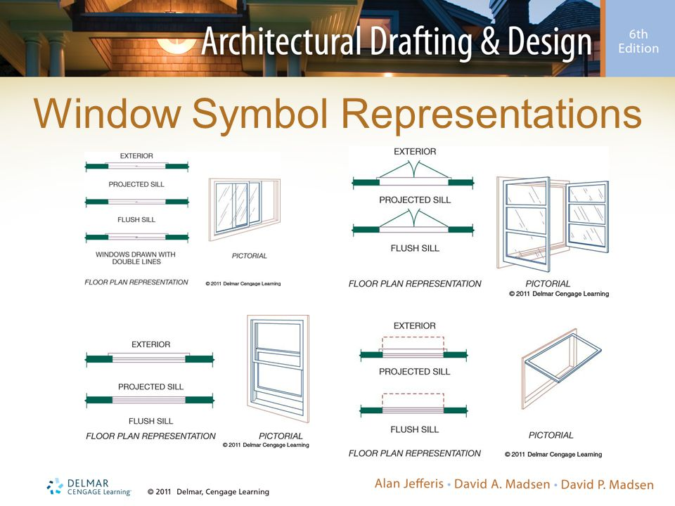 Window Symbol Representations