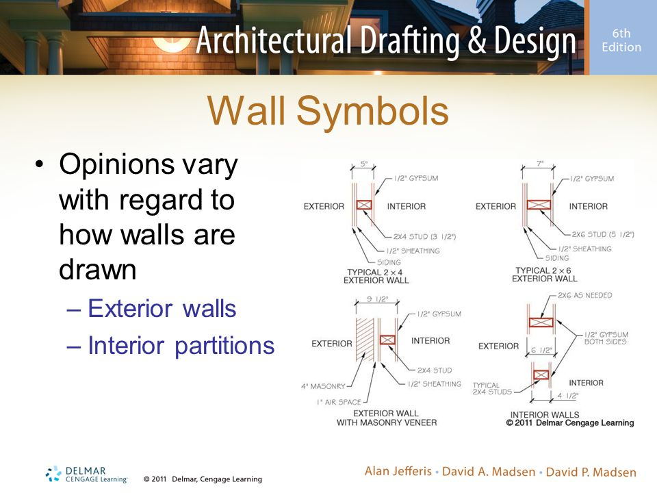 Wall Symbols Opinions vary with regard to how walls are drawn