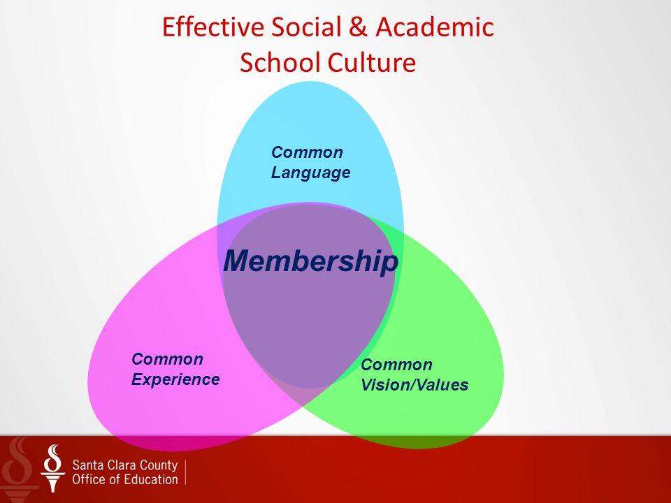 Effective Social & Academic School Culture