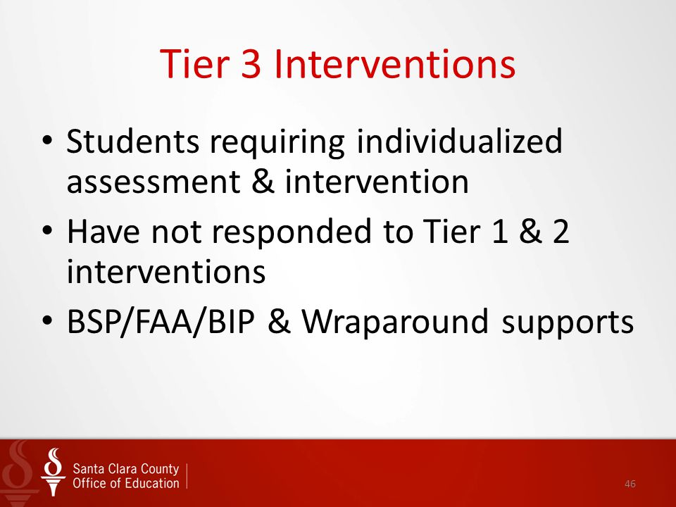 Tier 3 Interventions Students requiring individualized assessment & intervention. Have not responded to Tier 1 & 2 interventions.