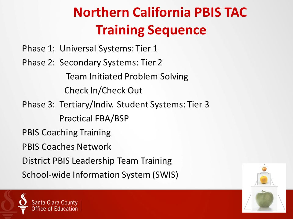Northern California PBIS TAC Training Sequence