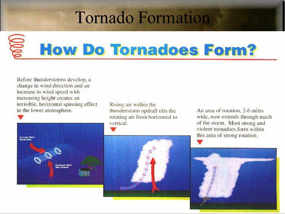 Tornado Formation