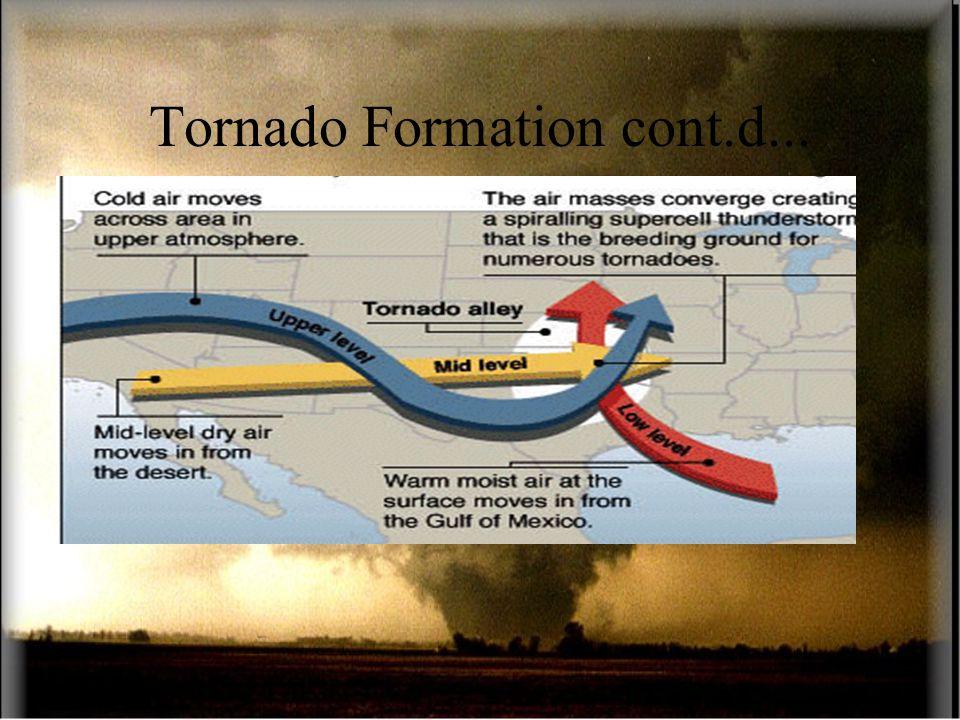 Tornado Formation cont.d...