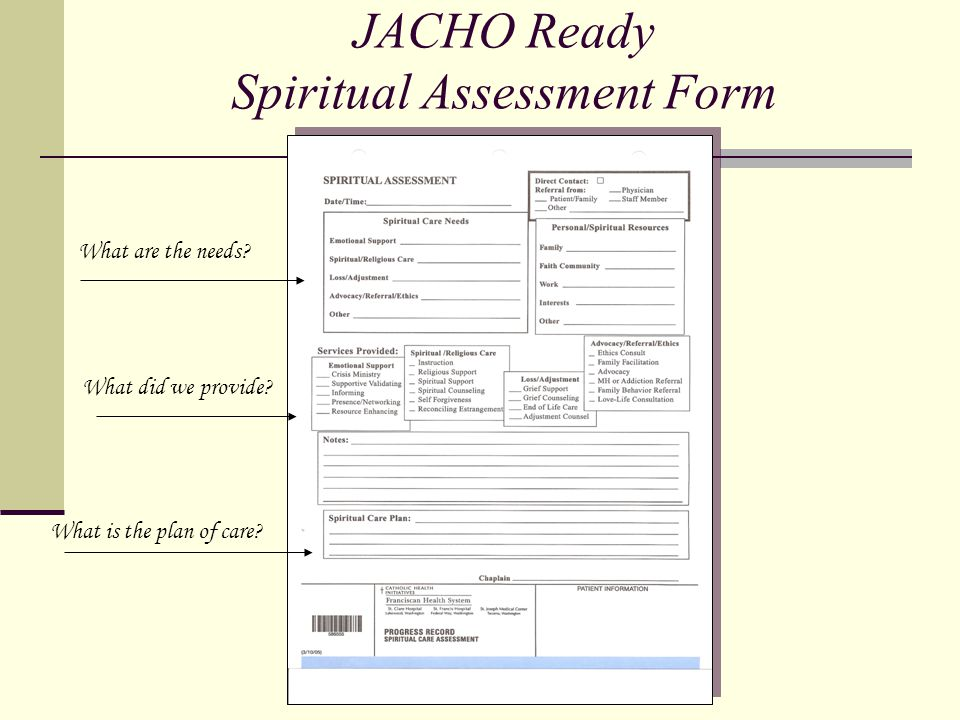 The Spiritual Assessment