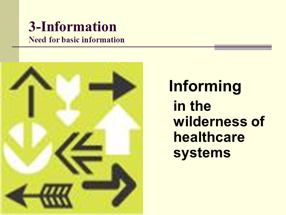 3-Information Need for basic information