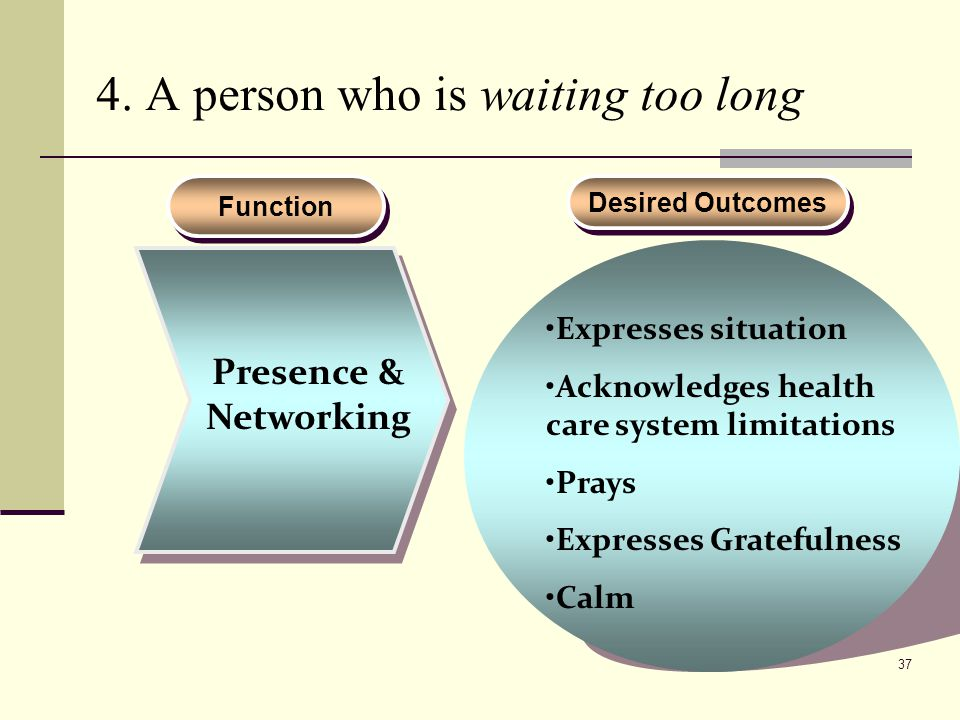 4. A person who is waiting too long