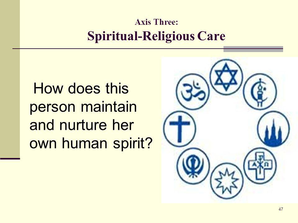 Axis Three: Spiritual-Religious Care
